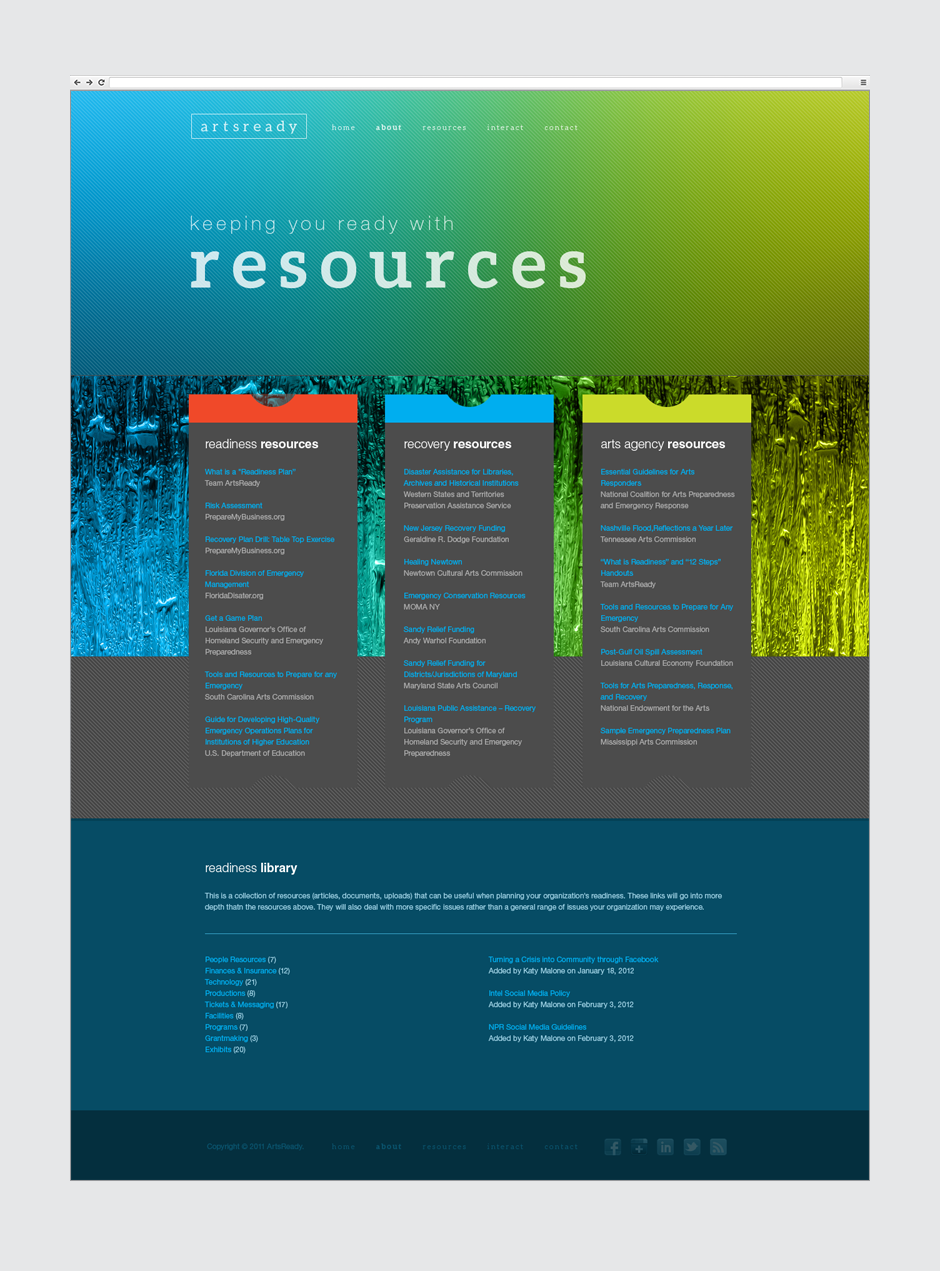 ArtsReady Website Graphic Design Resources